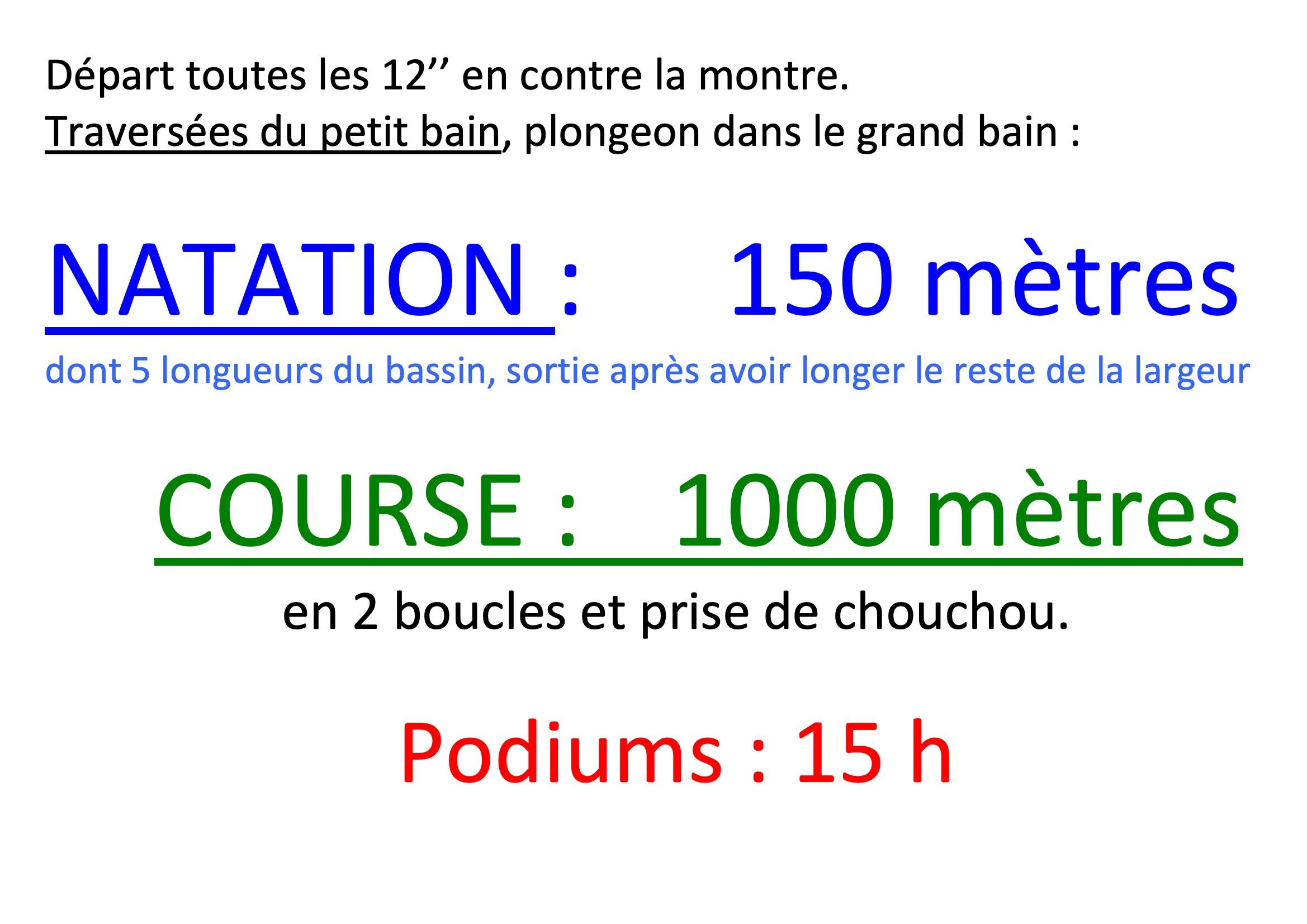 natation BIS 2